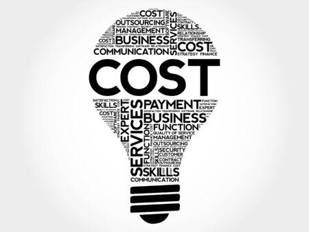 bombilla costo nube de la palabra, concepto de negocio