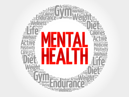 mentally: Mental health word cloud, health concept