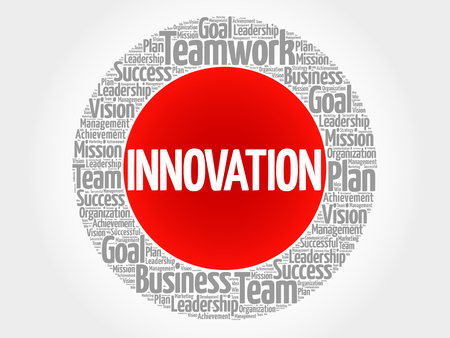 innovation word: INNOVATION circle word cloud, business concept