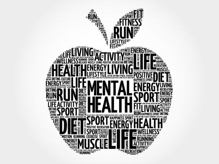 mentally: Mental health apple word cloud, health concept