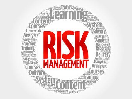 measures: Risk Management circle word cloud, business concept