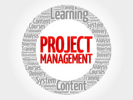 estimating: Project Management circle word cloud, business concept