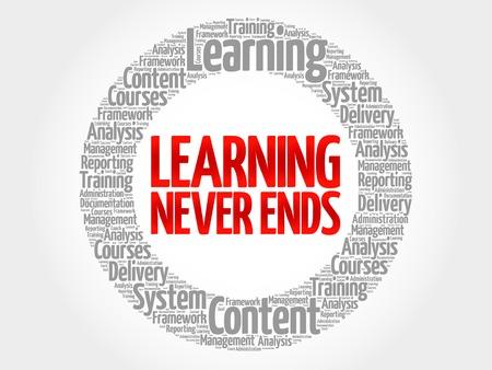 El aprendizaje nunca termina el círculo nube de la palabra, concepto de negocio