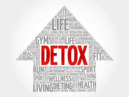 detox: DETOX arrow word cloud, health concept Illustration