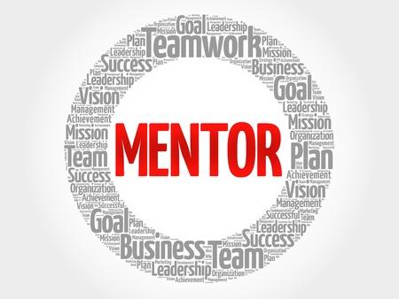 mentor: Mentor circle word cloud, business concept