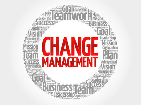 adapting: Change management circle word cloud, business concept