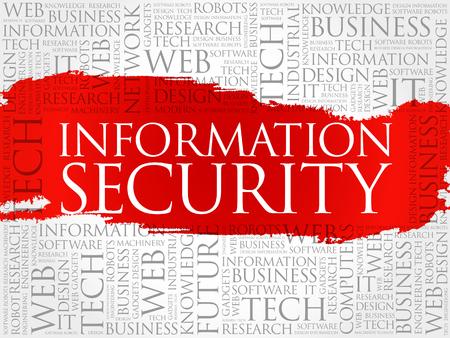 Sicurezza delle informazioni concetto della nube di parola