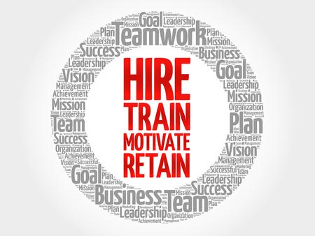 Contratar, capacitar, motivar y retener círculo nube de la palabra, concepto de negocio