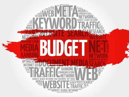 sales promotion: BUDGET word cloud, business concept Illustration