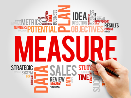 prioritizing: Measure word cloud, business concept