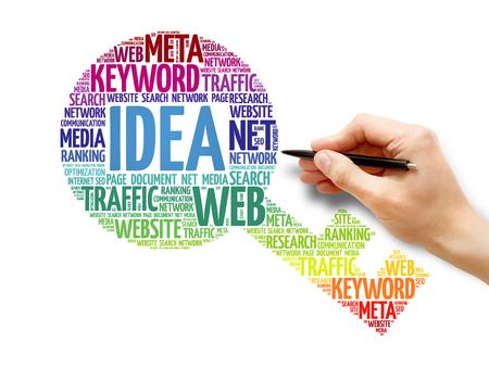 key words art: IDEA Key word cloud, business concept