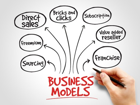 sourcing: Business models strategy mind map, business concept Stock Photo