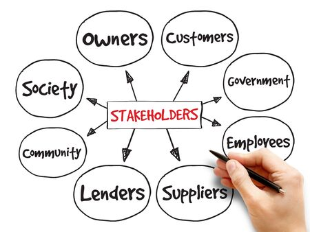 stakeholders: Company stakeholders, strategy mind map, business concept Stock Photo