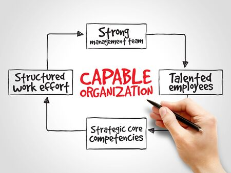 competencies: Capable organization, strategy mind map, business concept Stock Photo