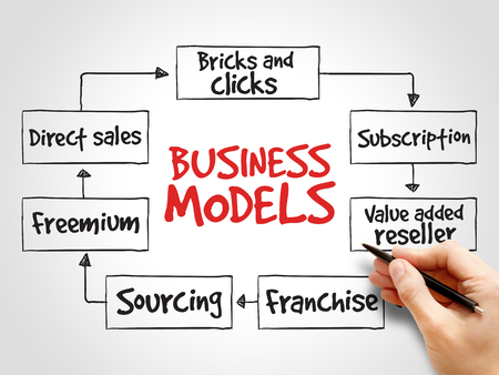 Business models strategy mind map, business concept Archivio Fotografico