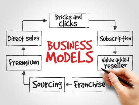 Business models strategy mind map, business concept Foto de archivo