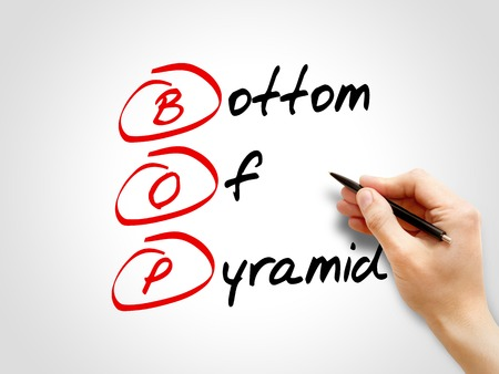 role models: BOP - Bottom of the Pyramid, acronym business concept