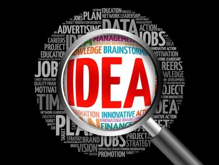 teorema: IDEA nube de la palabra con la lupa, concepto de negocio Foto de archivo