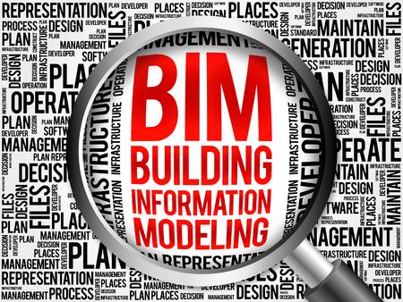 BIM - modélisation des données architecturales mot nuage avec loupe, concept d'entreprise