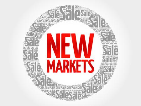 words cloud: New Markets words cloud, business concept background
