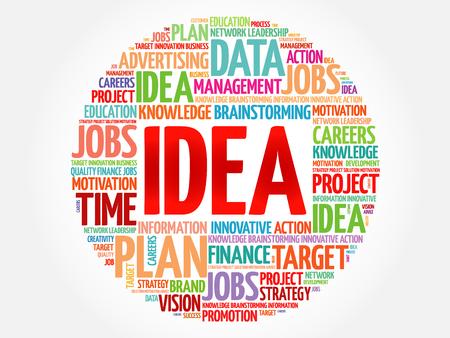 teorema: Idea nube de la palabra, concepto de negocio Vectores