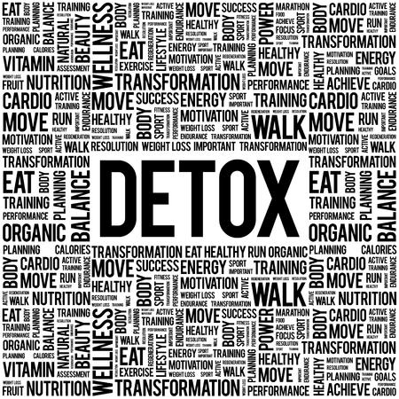 detox: DETOX word cloud background, health concept