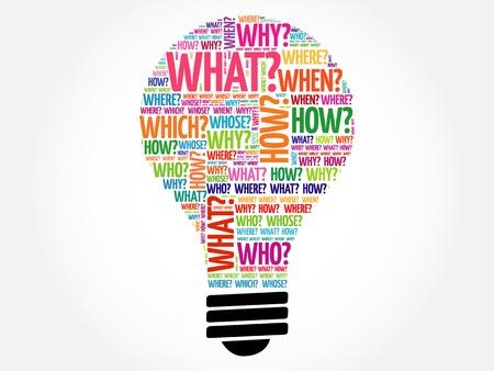 Palabras de cuestión de bulbo, nube de palabras concepto