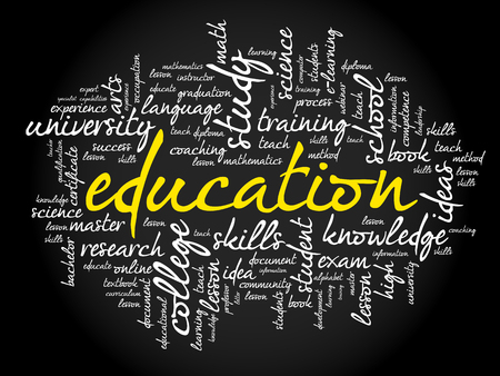extramural: EDUCATION word cloud collage, background concept