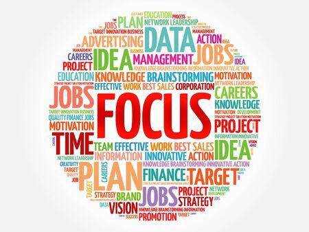 empowerment: FOCUS word cloud, business concept