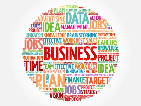 estimating: BUSINESS word cloud, business concept