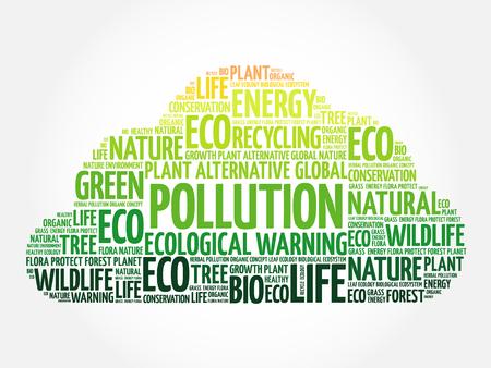 Verontreiniging woord wolk, conceptuele groene ecologie achtergrond