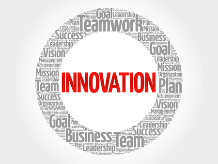 innovator: INNOVATION circle word cloud, business concept