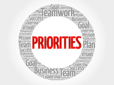 priorities: PRIORITIES circle word cloud, business concept
