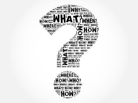 Question mark, Question words cloud concept