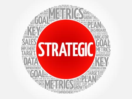 scenario: Strategic circle word cloud, business concept background