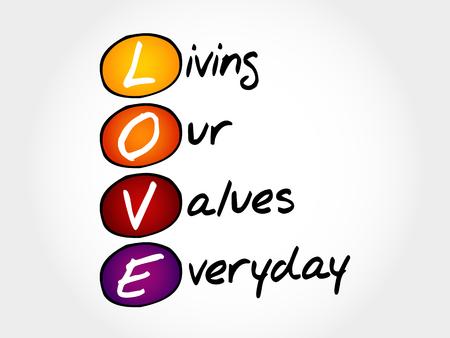 MIŁOŚĆ - Życie nasze wartości codziennego, biznesowego skrót pojęcia