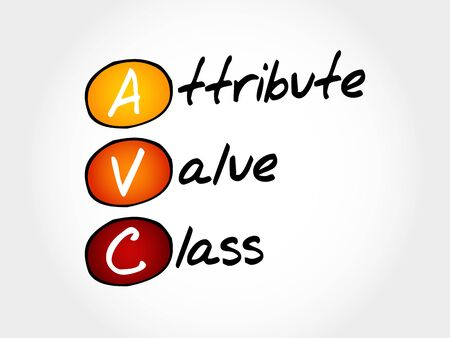 the attribute: AVC - Attribute Value Class, acronym business concept