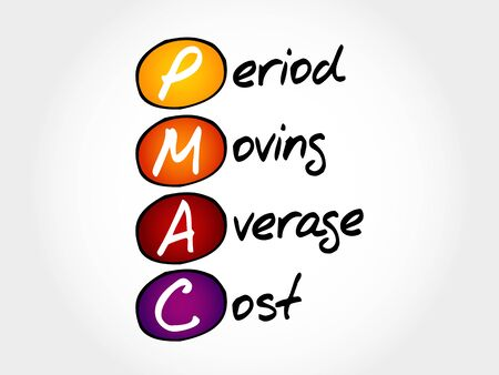 period: PMAC - Period Moving Average Cost, acronym business concept