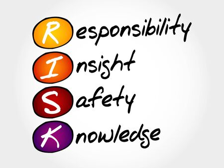 insight: RISK - Responsibility Insight Safety Knowledge, acronym business concept