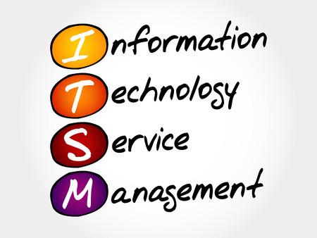 ITSM - Information Technology Service Management, le concept acronyme d'affaires