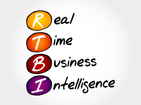 latency: RTBI - Real Time Business Intelligence, acronym business concept