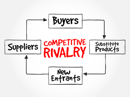 rivalry: Competitive Rivalry five forces mind map flowchart business concept for presentations and reports Illustration