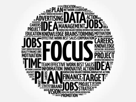 powerful creativity: FOCUS word cloud, business concept