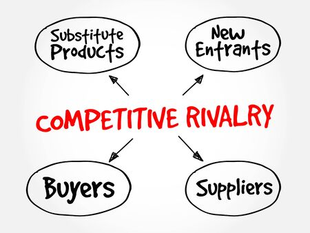 Competitive Rivalry five forces mind map flowchart business concept for presentations and reports Illustration