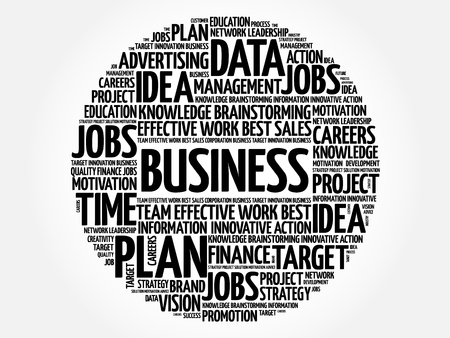 estimating: BUSINESS word cloud, business concept