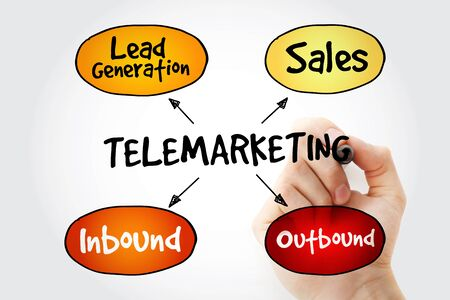 telemarketing: Hand writing Telemarketing mind map flowchart business concept for presentations and reports Stock Photo