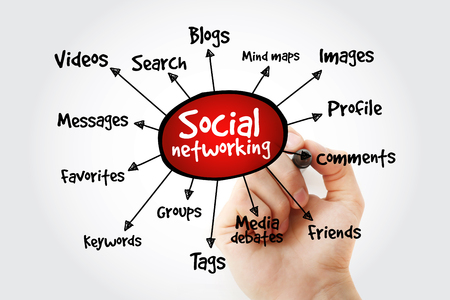 microblogging: Hand writing Social networking mind map business concept