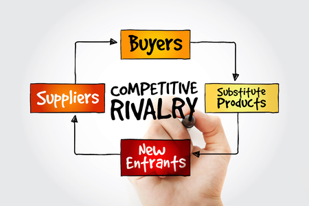 rivalry: Hand writing Competitive Rivalry five forces mind map flowchart business concept for presentations and reports Stock Photo