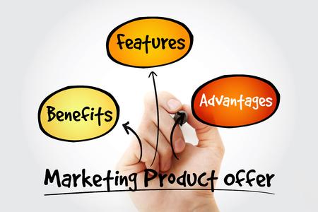 produit de marketing offre esprit concept d'entreprise carte organigramme de l'écriture à la main pour les présentations et rapports