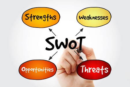 swot analysis: Hand writing SWOT analysis diagram, business concept Stock Photo